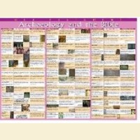 Old Testament Archaeology and the Bible - Wall Chart